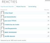 react2707201610000reacties2