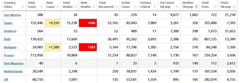 (OPINIE) 283 doden op één dag: Vlaamse staat even onbekwaam als Belgische staat
